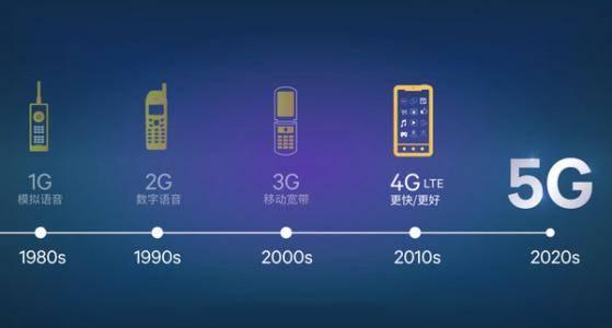 国产手机十年风云