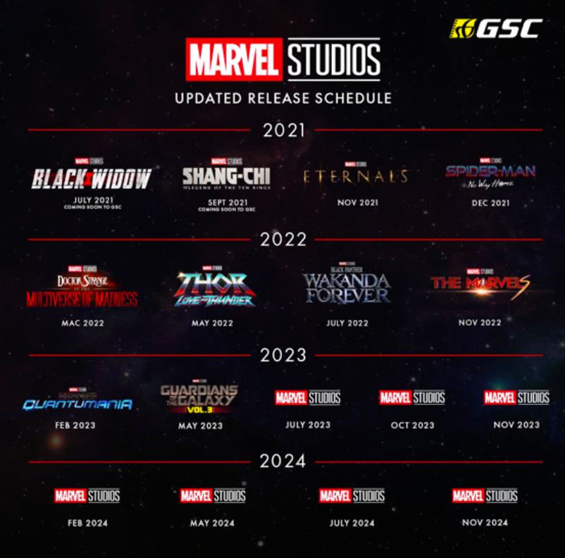 漫威确认了漫威电影宇宙未来三年计划