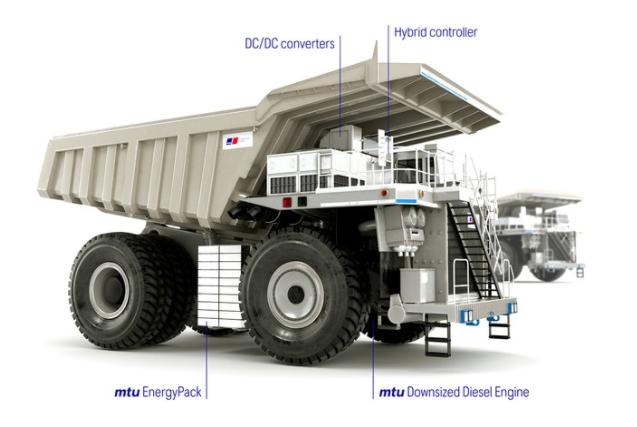 劳斯莱斯宣布开发MTU混动矿运卡车